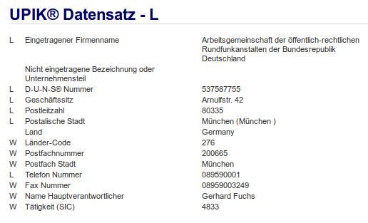 Firma: ARD in München