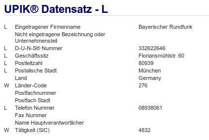 Firma: BR in München Nr1