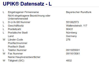 Firma: BR in Nürnberg