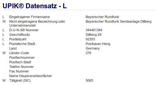 Firma: BR in Postbauer-Heng