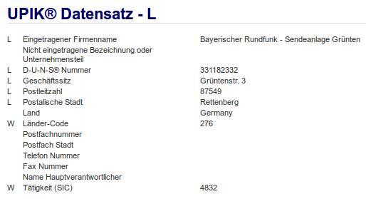 Firma: BR in Rettenberg