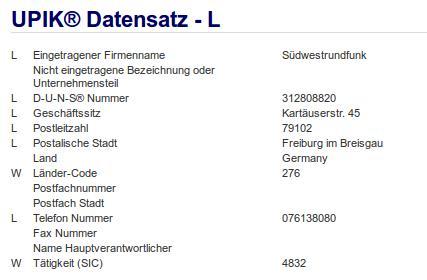 Firma: SWR in Freiburg