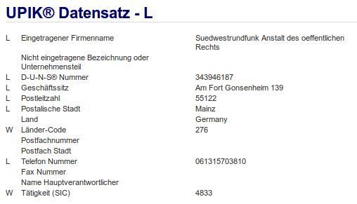 Firma: SWR in Mainz