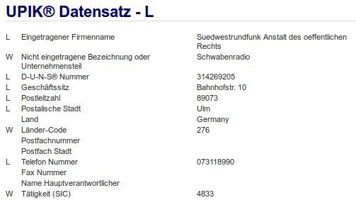 Firma: SWR in Ulm