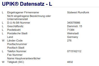 Firma: SWR in Weinstadt